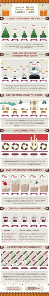 Infografica_AltoAdige_Mercatini2013