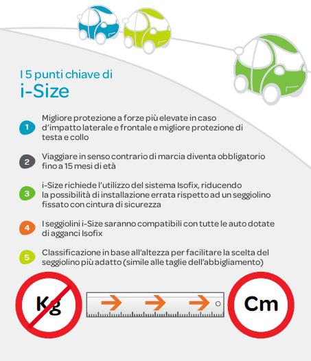 isizeregulations_ITjpg