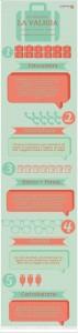 infografica cosa mettere in valigia