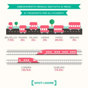 Scegliere dove fare l'Erasmus: il costo dei trasporti pubblici nei vari Paesi d'Europa